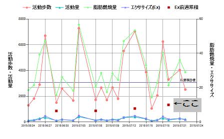 graph_active-448x279